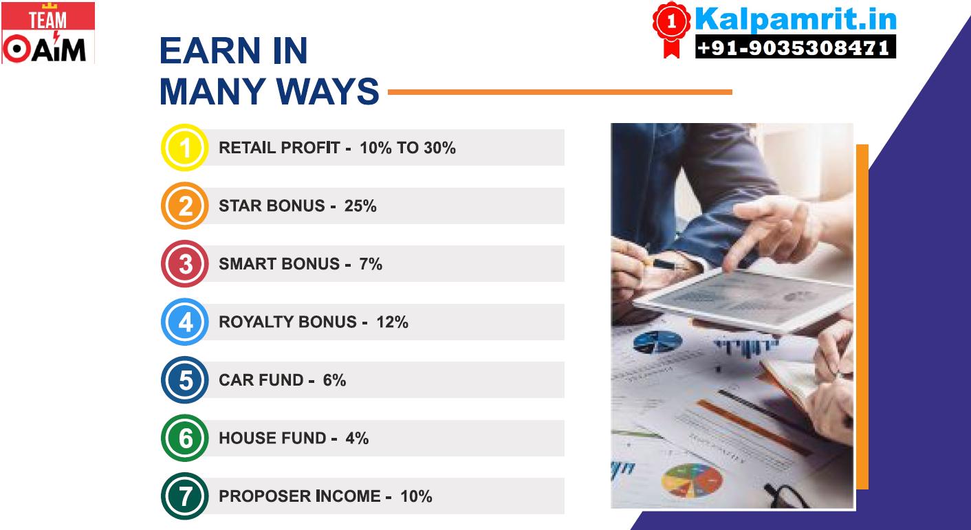 Kalpamrit MLM Business Plan Income types